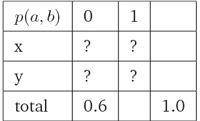 最大熵模型举例1