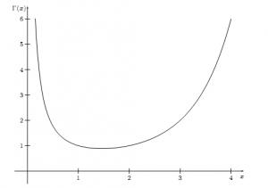 gamma-func