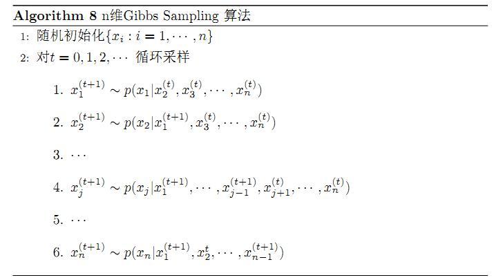 gibbs-algo-2
