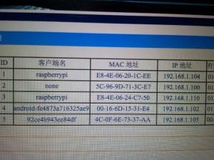 树莓派IP-TPLINK