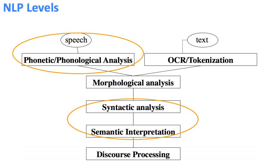 斯坦福大学深度学习与自然语言处理第一讲:引言