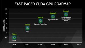详解TensorFlow™ GPU 安装| 我爱自然语言处理